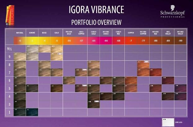 Igora Vibrance инструкция по применению img-1