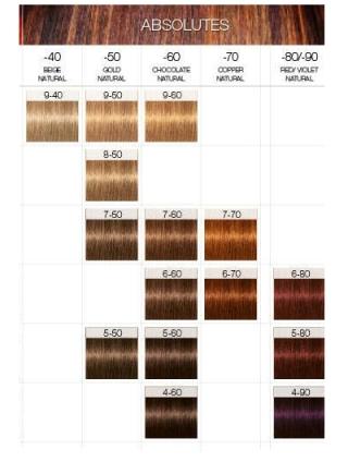 Краска для волос игора роял палитра цветов фото отзывы